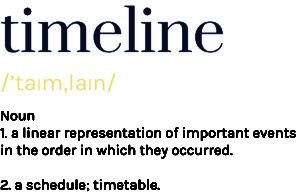 timeline_def